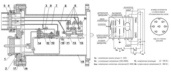 Масс-спектрометрический