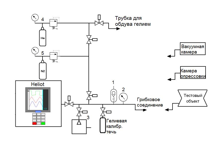 Рабочее место герметизации и контроля герметичности микроэлектронных изделий