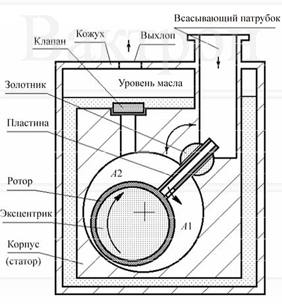 Плунжерный насос Ulvac PKS