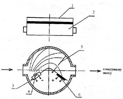 Принципиальная схема масс-спектрометрической камеры