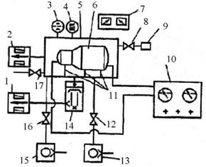 Принципиальная схема испытаний в стационарной барокамере