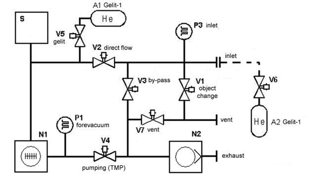 Обозначение электромагнитных клапанов на электрических схемах