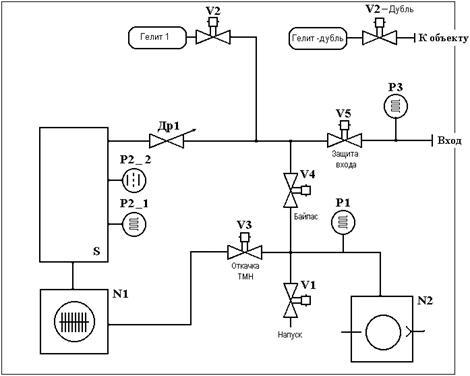Рисунок 3 Схема принципиальная