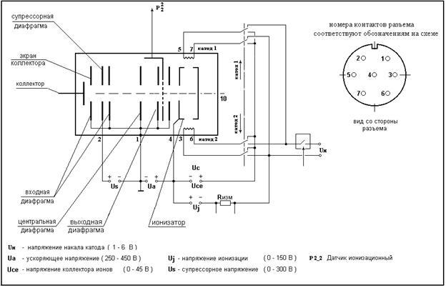 Рисунок 6 – Схема подачи