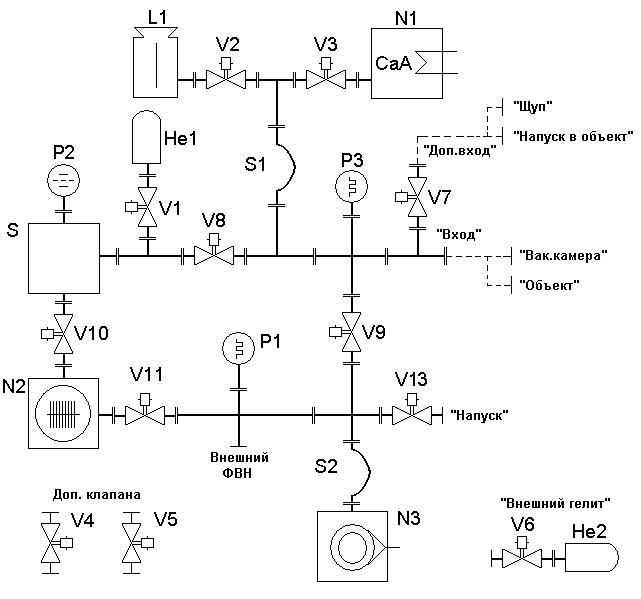 Производители вакуумных ламп