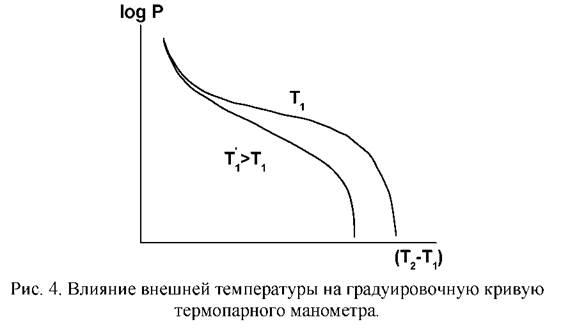 Датчик температуры vsp зерна семян